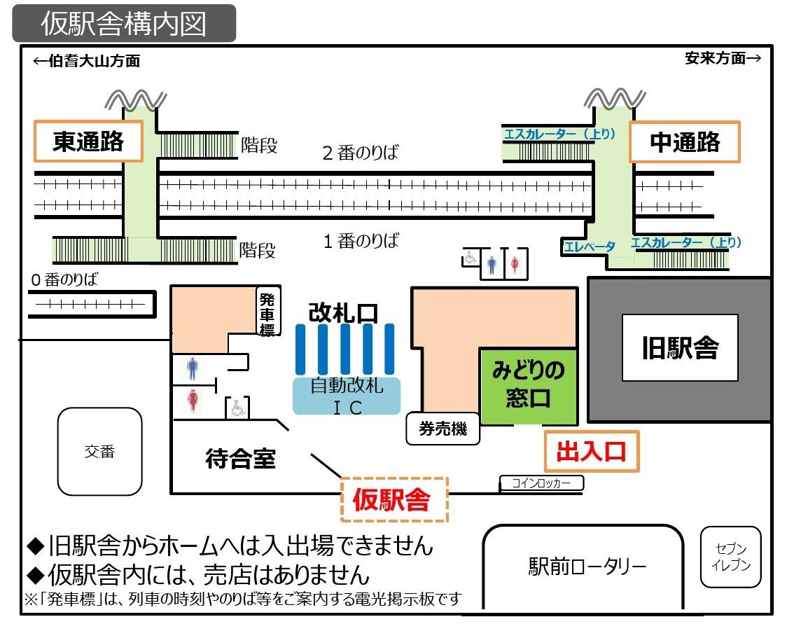 米子駅仮駅舎構内図